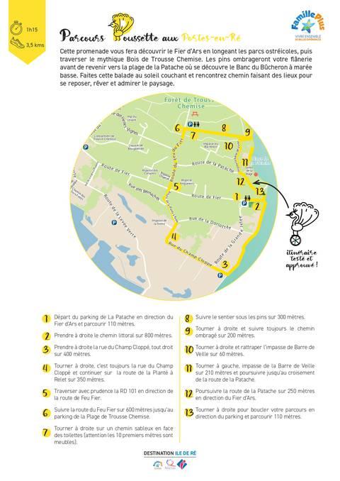 plan itinéraire Les Portes-en-Ré avec une poussette